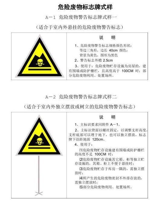 包装运输警示标志_最新国标危废标志牌式样图|危险废物厢式运输车